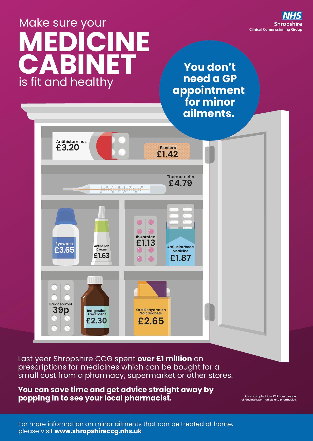 Medicine Cabinet Poster